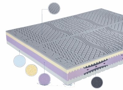 I Migliori Materassi Memory Foam O Lattice Video